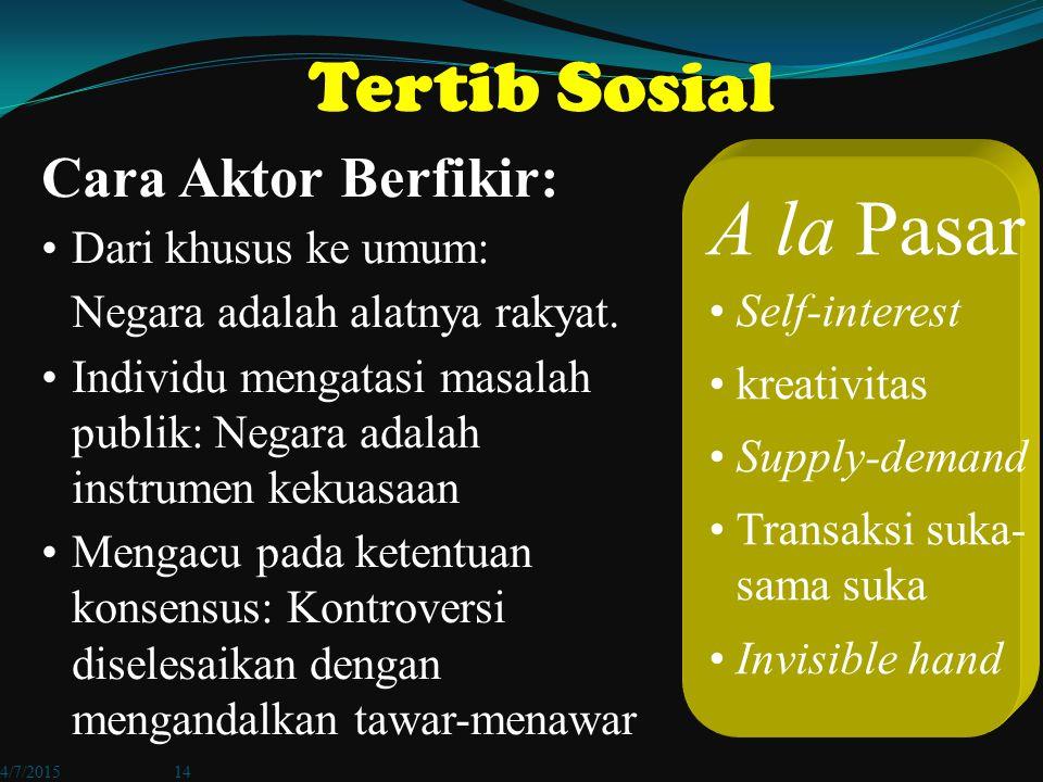 A la Pasar Tertib Sosial Cara Aktor Berfikir: Dari khusus ke umum: