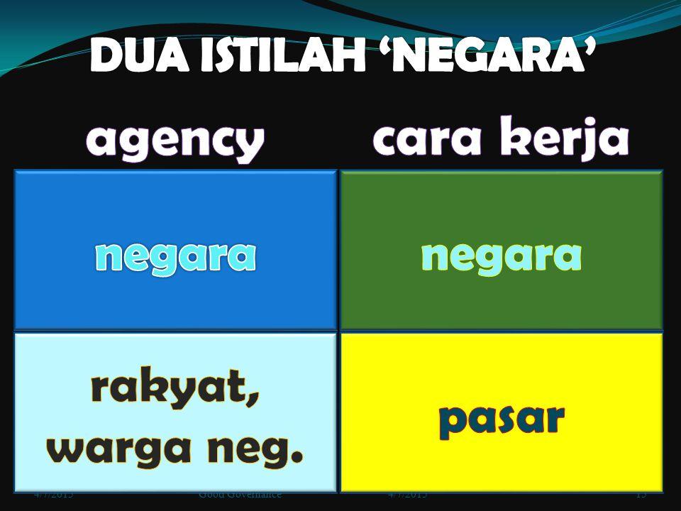 agency cara kerja negara negara rakyat, warga neg. pasar