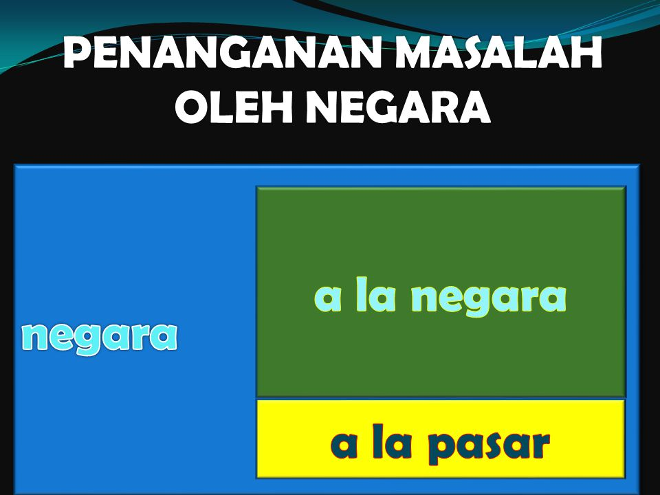 PENANGANAN MASALAH OLEH NEGARA