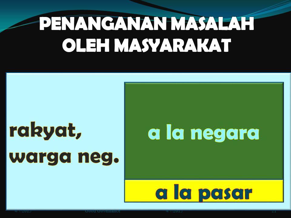 PENANGANAN MASALAH OLEH MASYARAKAT