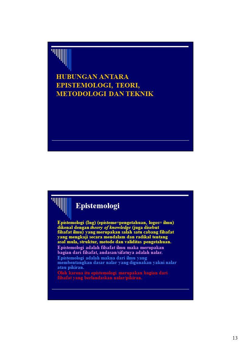 Epistemologi HUBUNGAN ANTARA EPISTEMOLOGI, TEORI,