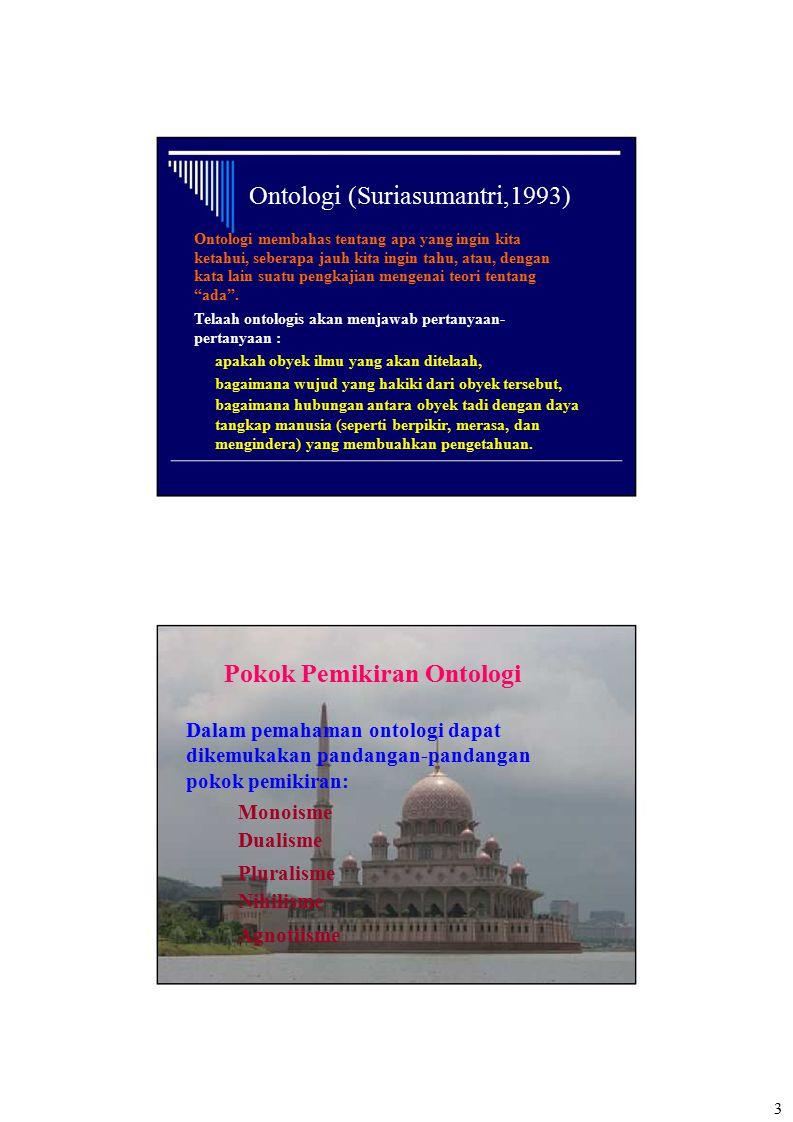 Ontologi (Suriasumantri,1993)
