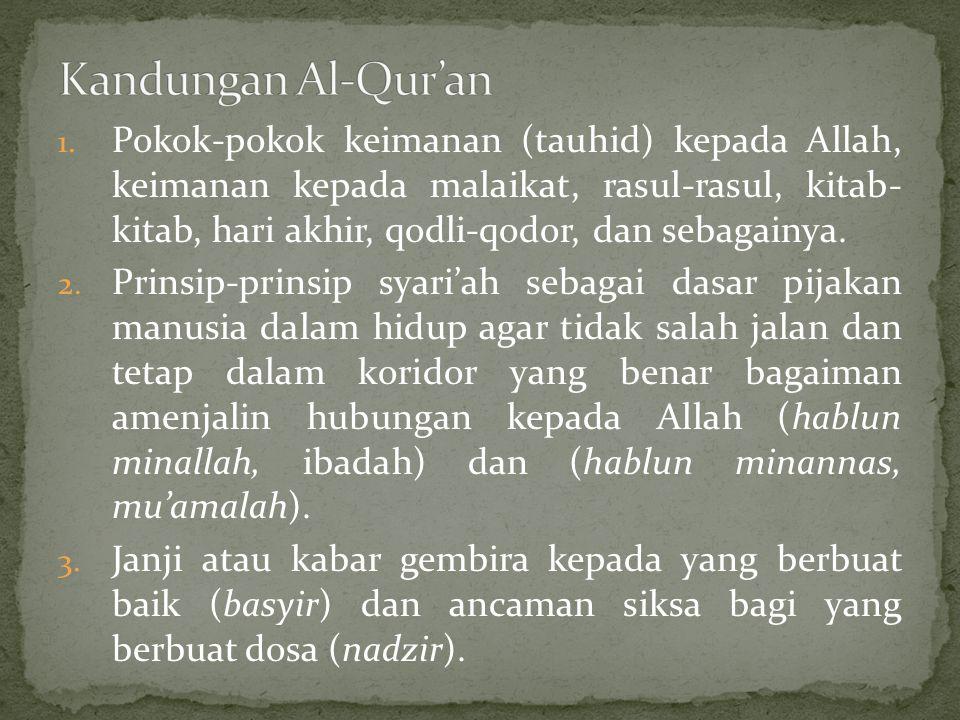 Kandungan Al-Qur'an