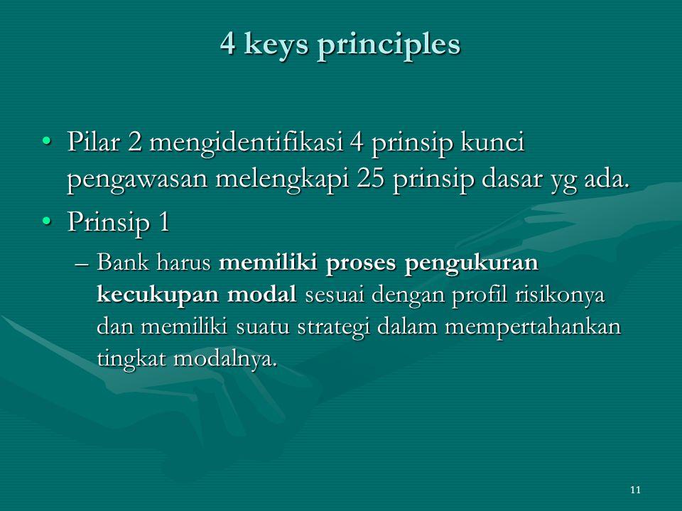 4 keys principles Pilar 2 mengidentifikasi 4 prinsip kunci pengawasan melengkapi 25 prinsip dasar yg ada.