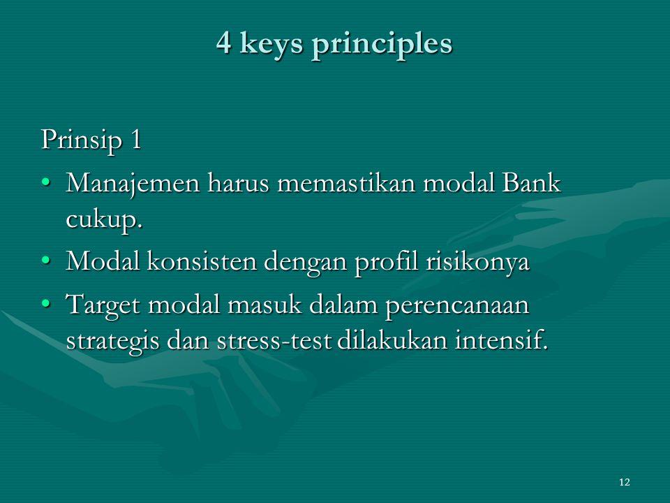 4 keys principles Prinsip 1