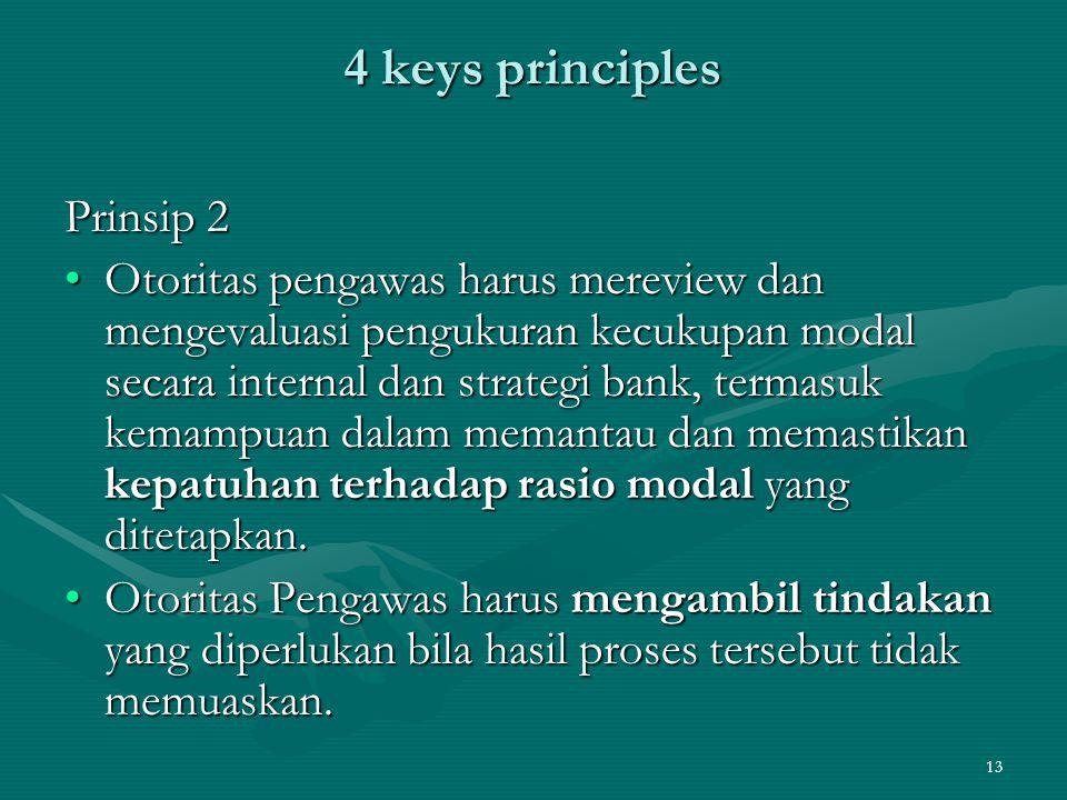 4 keys principles Prinsip 2