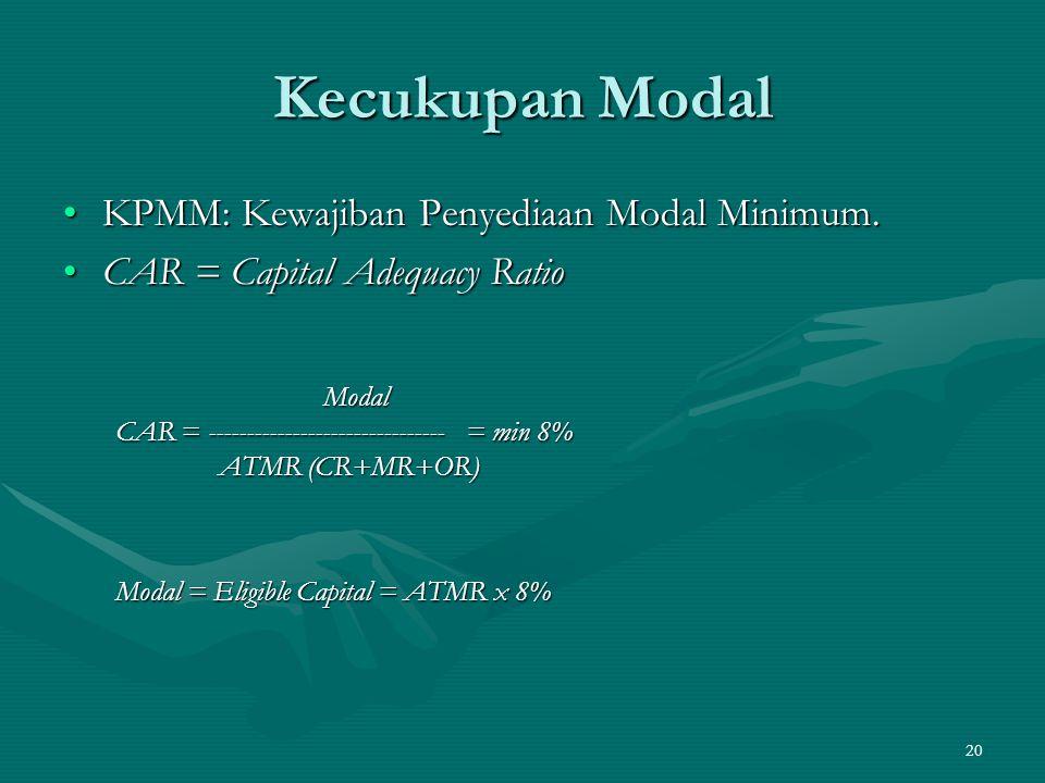 Kecukupan Modal KPMM: Kewajiban Penyediaan Modal Minimum.