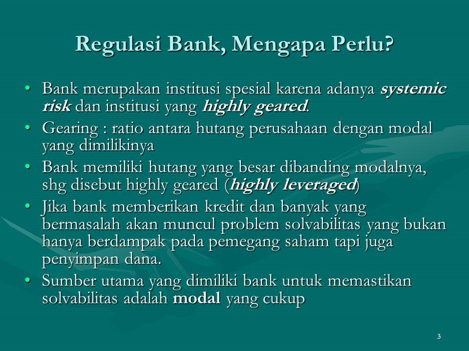 Regulasi Bank, Mengapa Perlu
