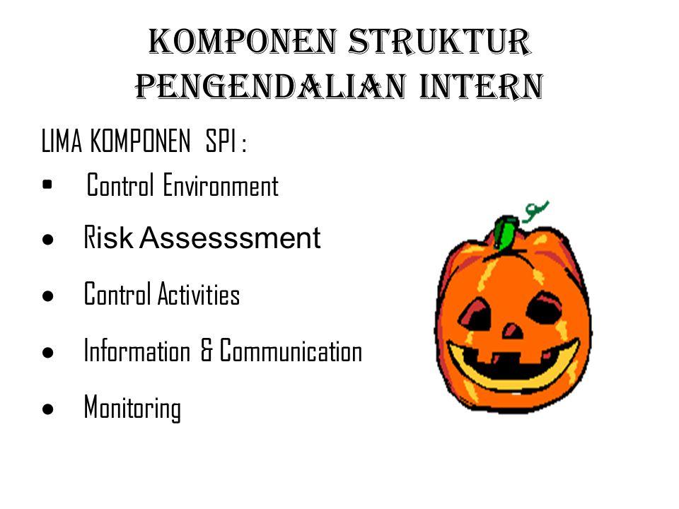 Komponen Struktur Pengendalian Intern