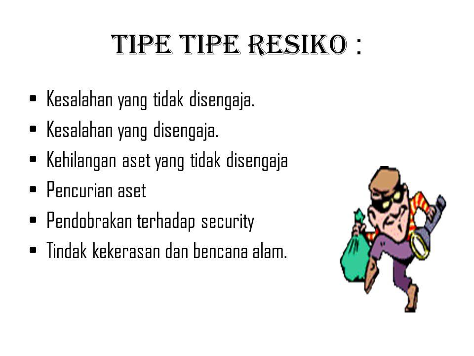Tipe tipe resiko : Kesalahan yang tidak disengaja.