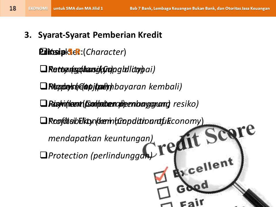Syarat-Syarat Pemberian Kredit