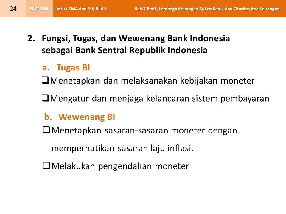 Fungsi, Tugas, dan Wewenang Bank Indonesia sebagai Bank Sentral Republik Indonesia