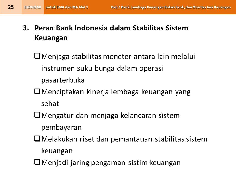 Peran Bank Indonesia dalam Stabilitas Sistem Keuangan