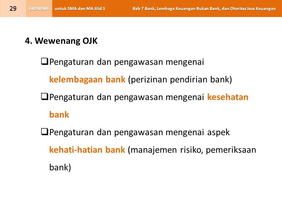 4. Wewenang OJK Pengaturan dan pengawasan mengenai kelembagaan bank (perizinan pendirian bank) Pengaturan dan pengawasan mengenai kesehatan bank.