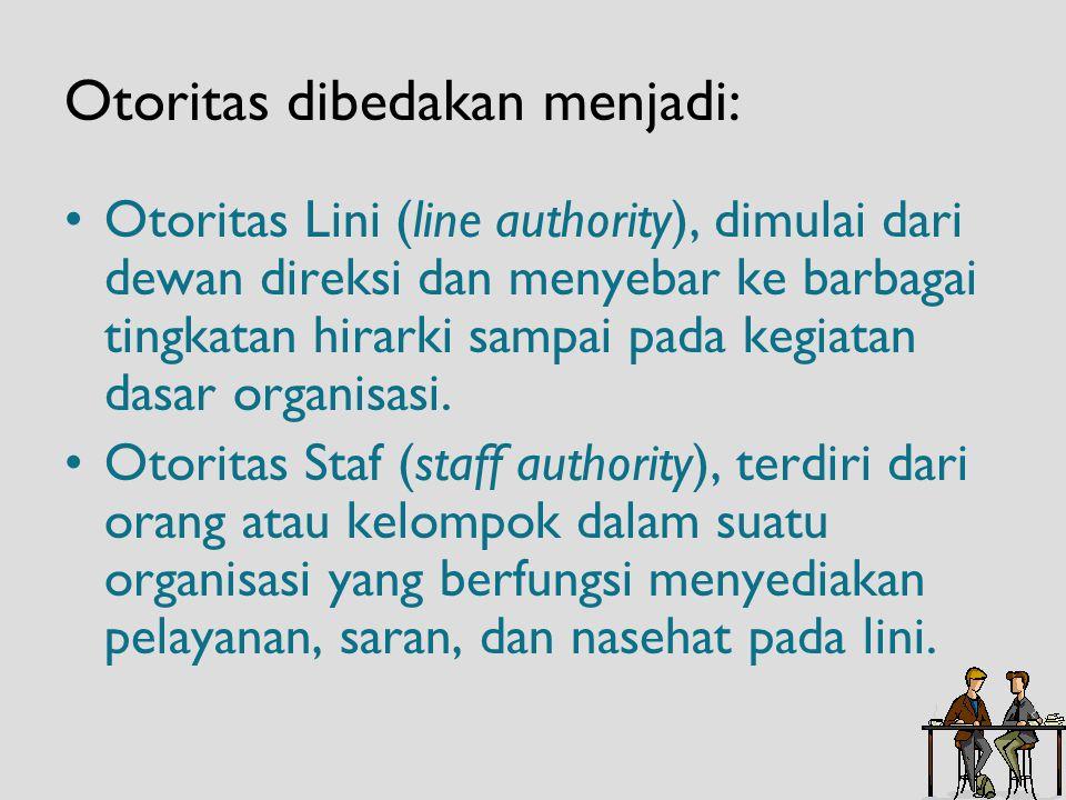 Otoritas dibedakan menjadi: