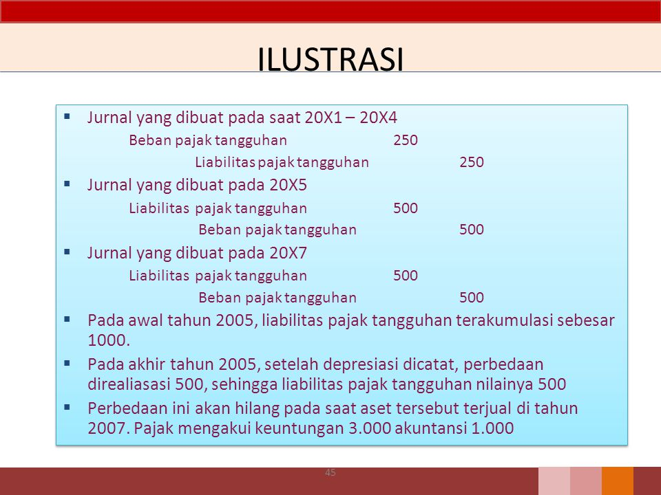 ILUSTRASI Jurnal yang dibuat pada saat 20X1 – 20X4