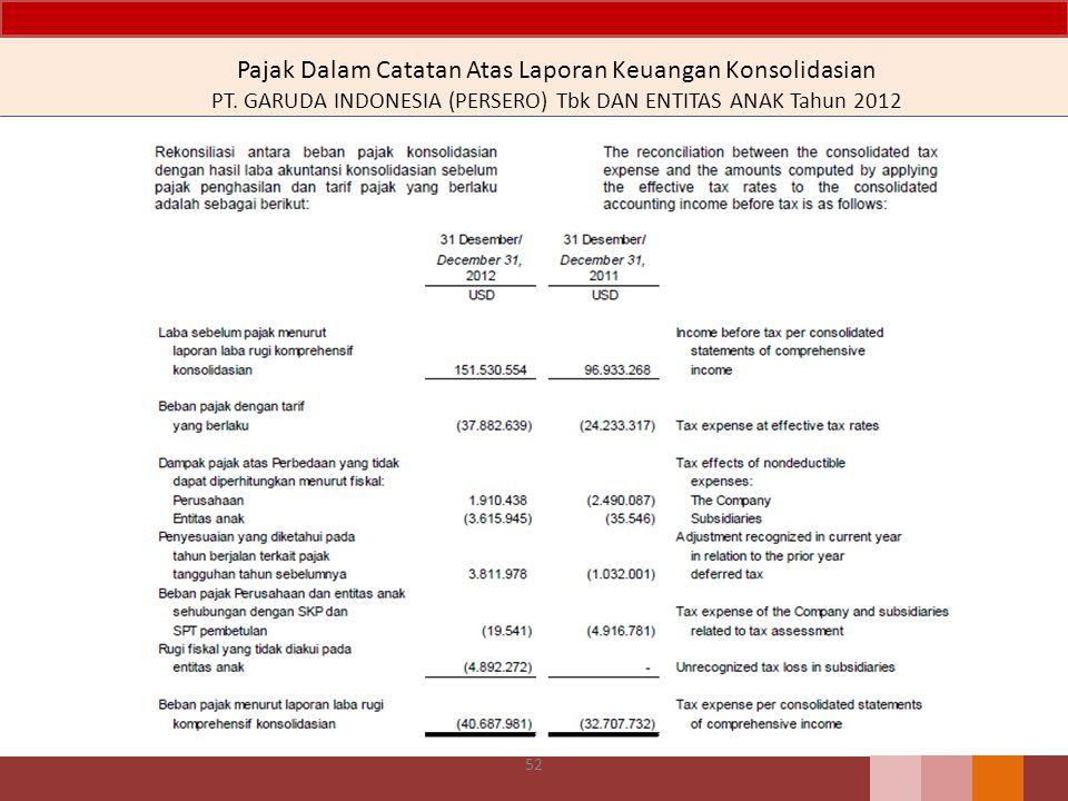 Pajak Dalam Catatan Atas Laporan Keuangan Konsolidasian PT
