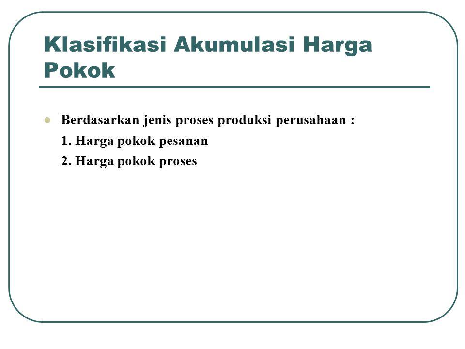 Klasifikasi Akumulasi Harga Pokok