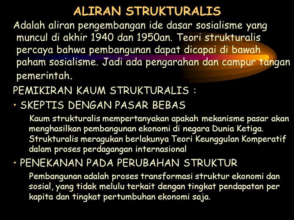 ALIRAN STRUKTURALIS
