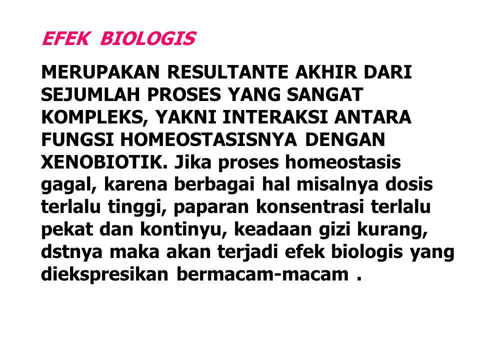 EFEK BIOLOGIS