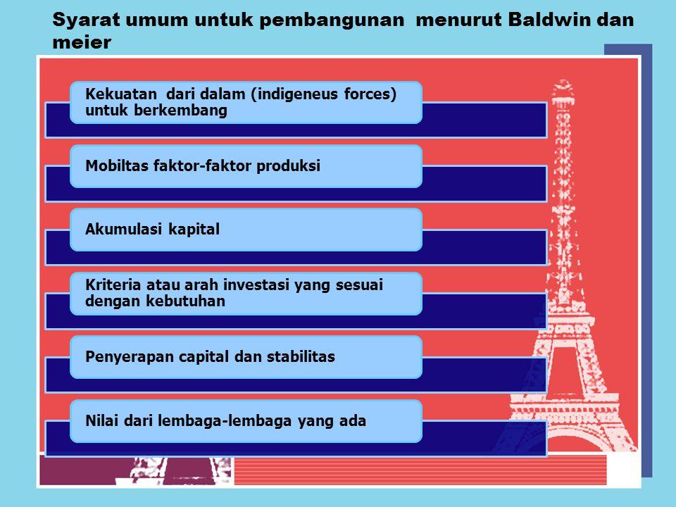 Syarat umum untuk pembangunan menurut Baldwin dan meier