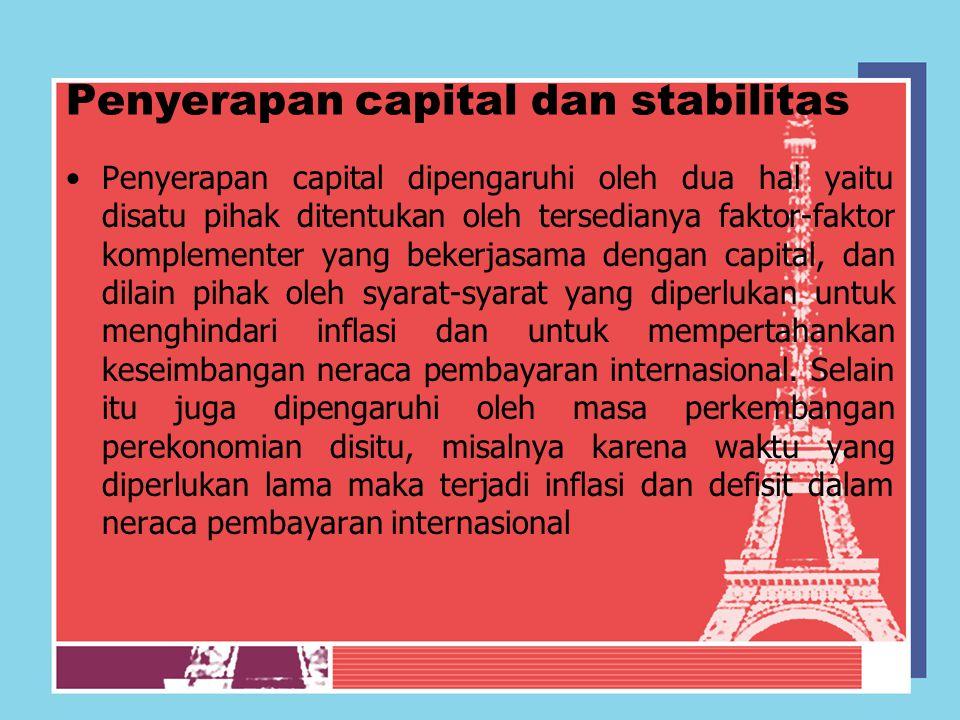 Penyerapan capital dan stabilitas