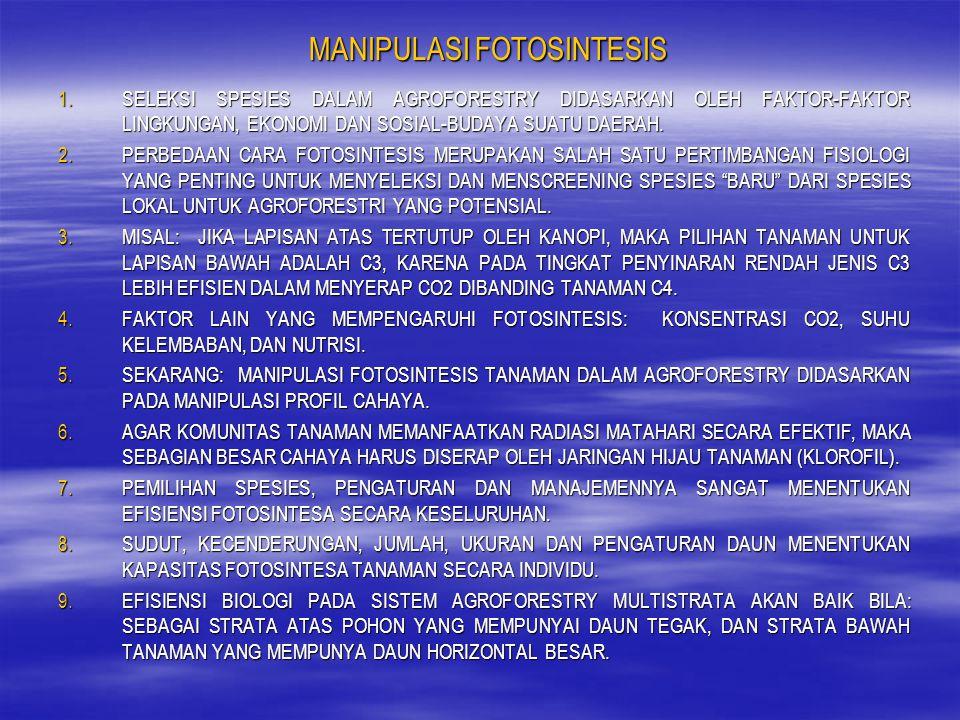 MANIPULASI FOTOSINTESIS