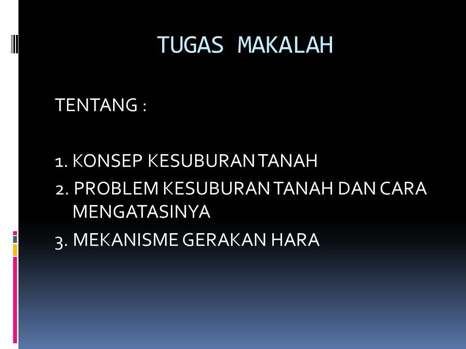 TUGAS MAKALAH TENTANG : 1. KONSEP KESUBURAN TANAH