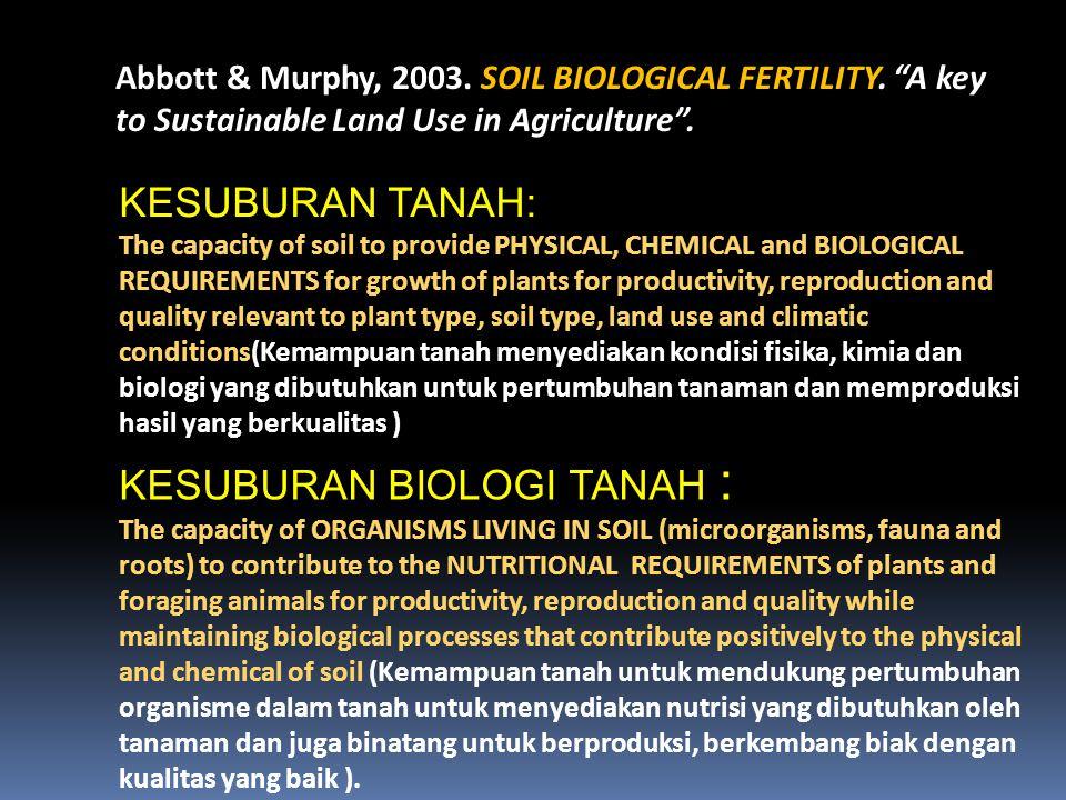 KESUBURAN BIOLOGI TANAH :