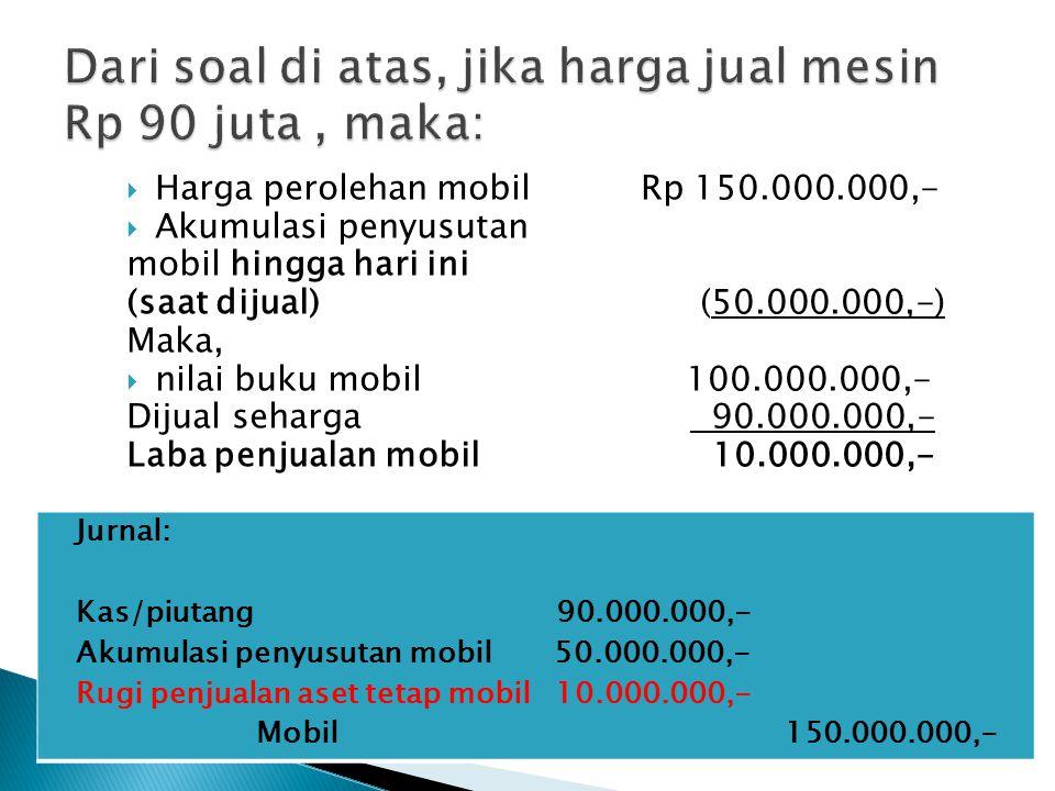 Dari soal di atas, jika harga jual mesin Rp 90 juta , maka: