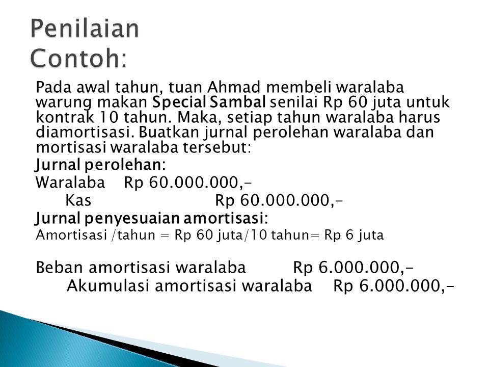 Penilaian Contoh: Beban amortisasi waralaba Rp 6.000.000,-
