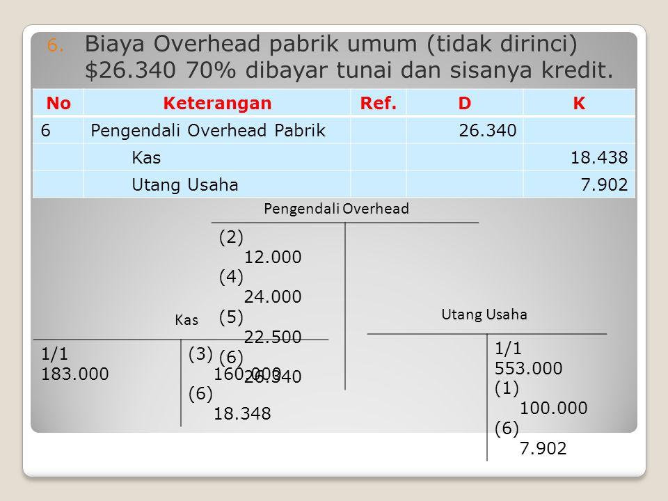 Biaya Overhead pabrik umum (tidak dirinci) $26