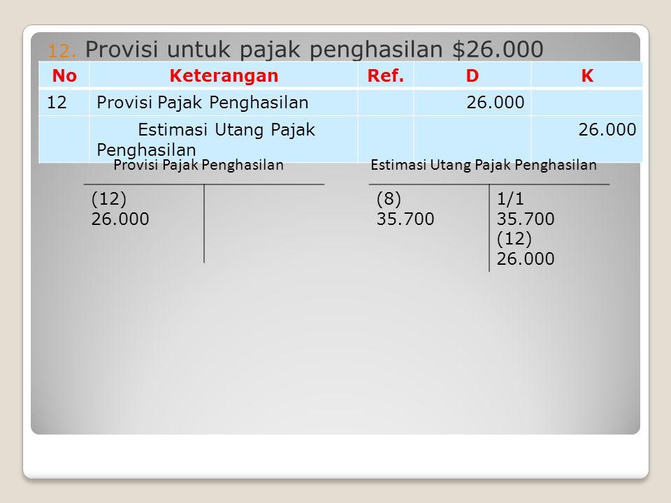 Provisi untuk pajak penghasilan $26.000
