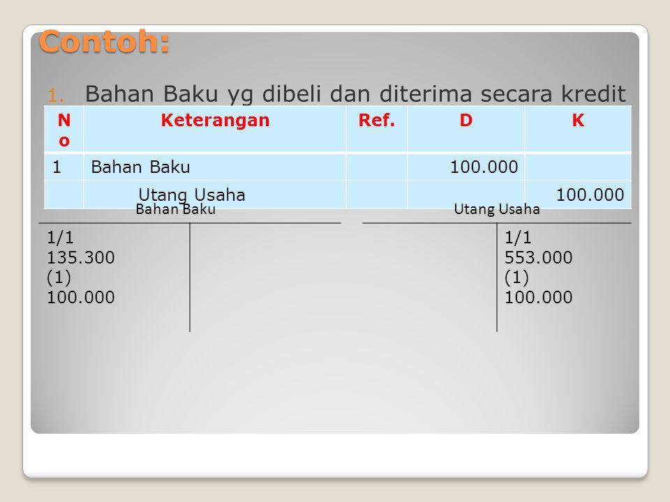 Contoh: Bahan Baku yg dibeli dan diterima secara kredit $100.000 No
