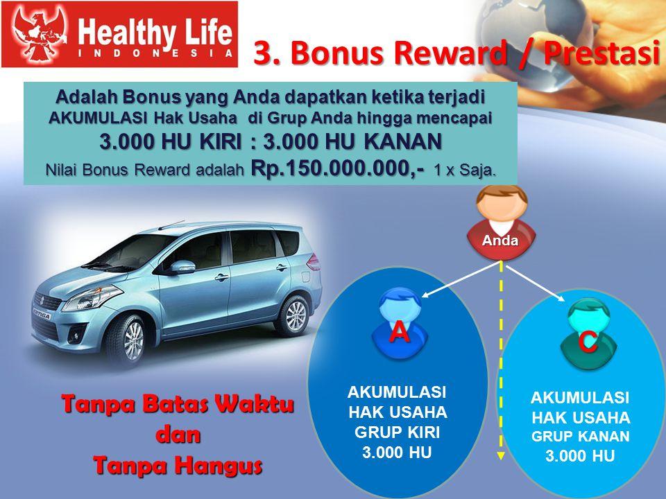 3. Bonus Reward / Prestasi