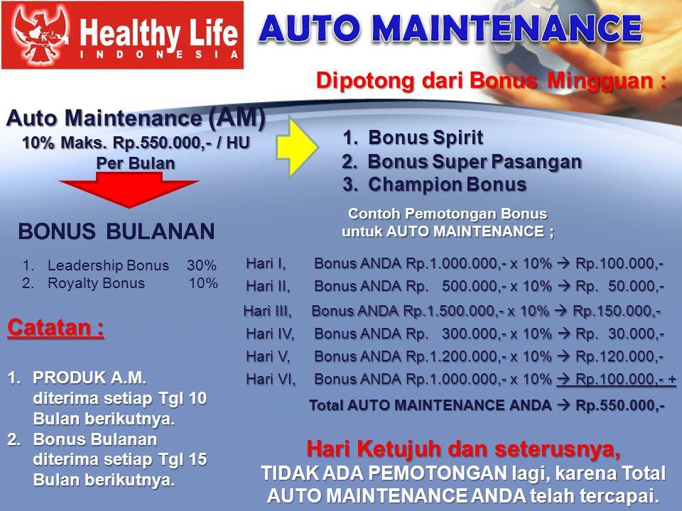 AUTO MAINTENANCE Dipotong dari Bonus Mingguan : Auto Maintenance (AM)
