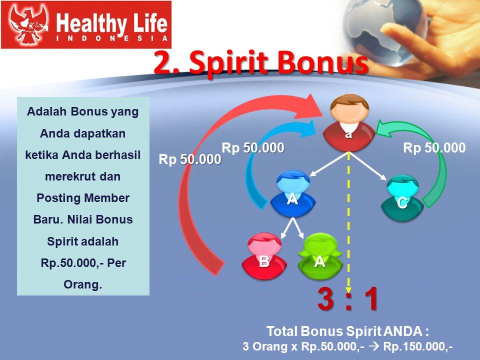 Total Bonus Spirit ANDA :