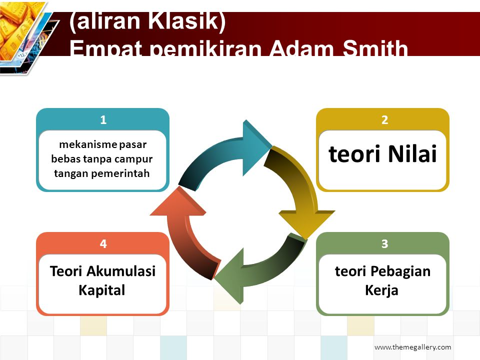 (aliran Klasik) Empat pemikiran Adam Smith