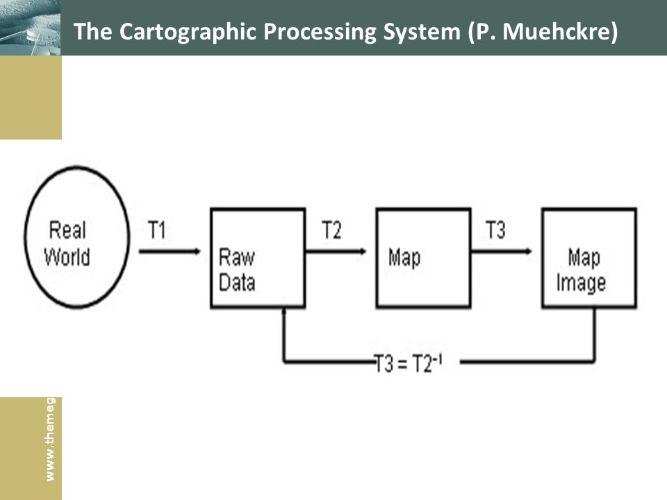 The Cartographic Processing System (P. Muehckre)