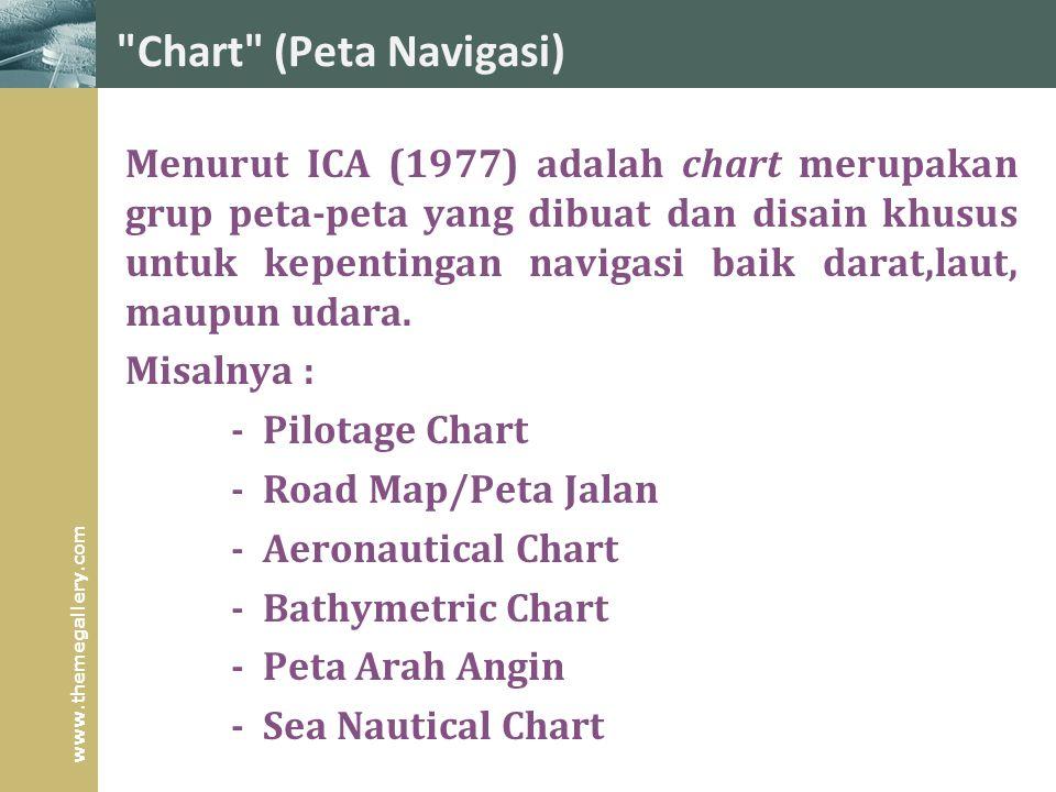 Chart (Peta Navigasi)