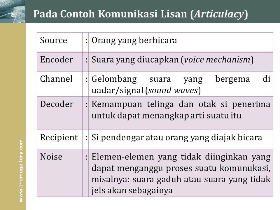 Pada Contoh Komunikasi Lisan (Articulacy)
