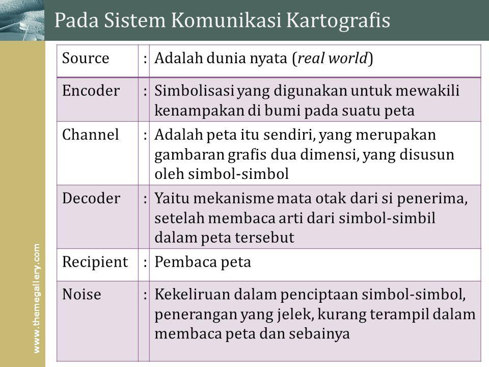 Pada Sistem Komunikasi Kartografis