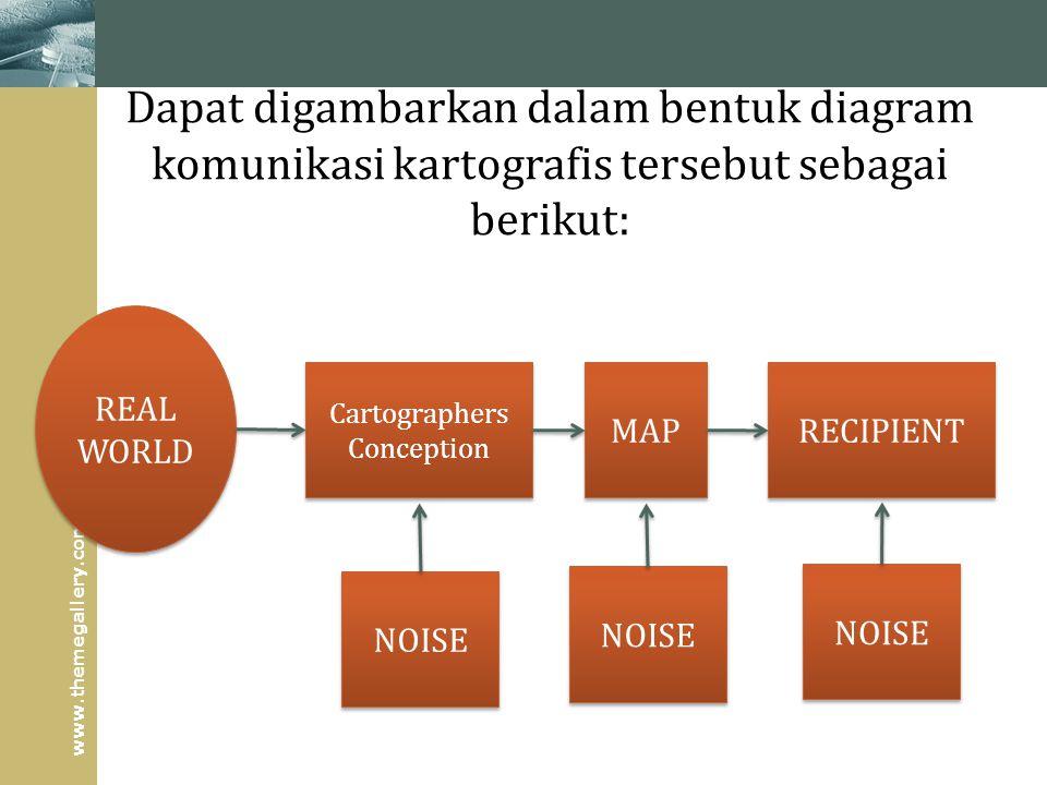 Dapat digambarkan dalam bentuk diagram komunikasi kartografis tersebut sebagai berikut: