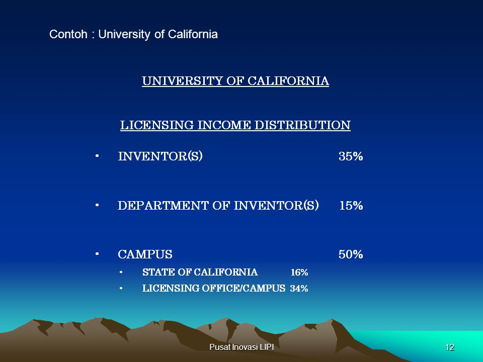 Contoh : University of California