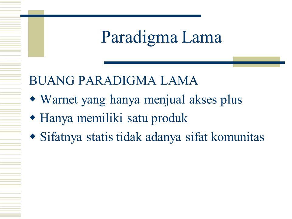 Paradigma Lama BUANG PARADIGMA LAMA