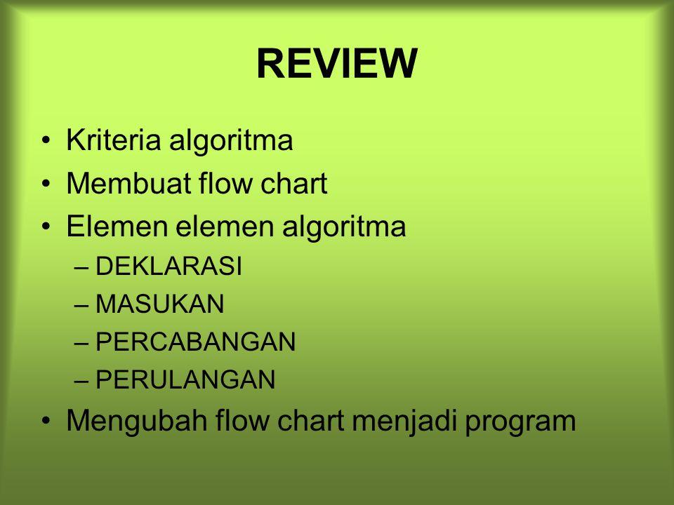 REVIEW Kriteria algoritma Membuat flow chart Elemen elemen algoritma