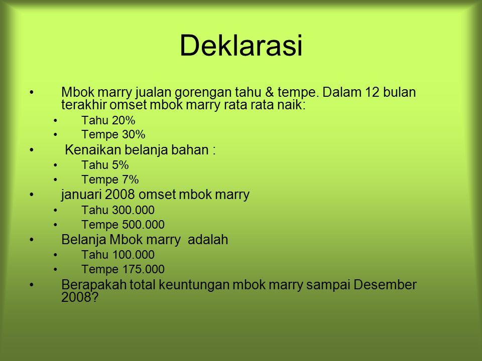 Deklarasi Mbok marry jualan gorengan tahu & tempe. Dalam 12 bulan terakhir omset mbok marry rata rata naik: