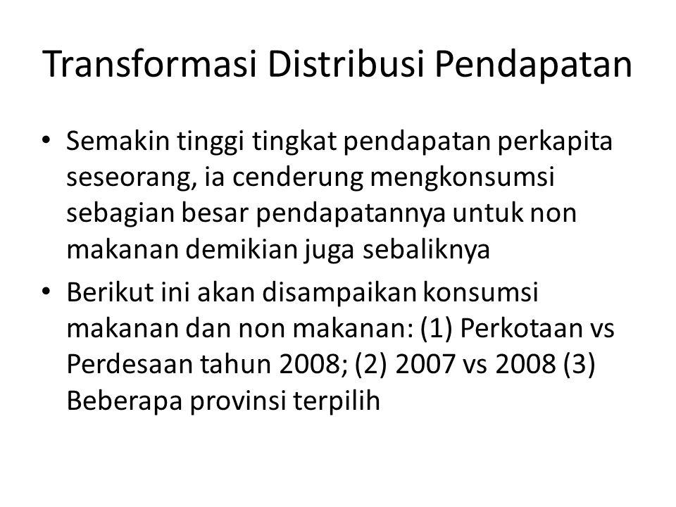 Transformasi Distribusi Pendapatan