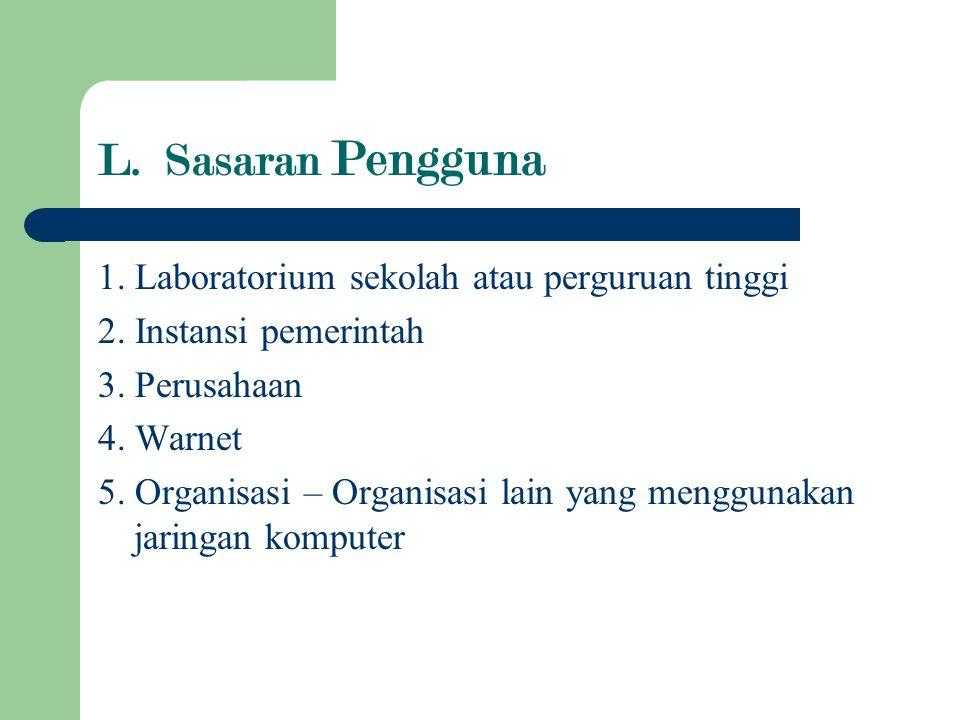 L. Sasaran Pengguna 1. Laboratorium sekolah atau perguruan tinggi
