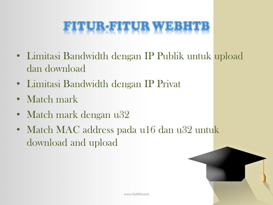 FITUR-FITUR WebHTB Limitasi Bandwidth dengan IP Publik untuk upload dan download. Limitasi Bandwidth dengan IP Privat.